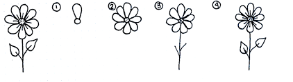 Twelve easy flower doodles you need to know. 11 Simple Step By Step Floral Doodles The Petite Planner