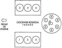 solved distributor cap diagrahm for a 1992 dodge dakota fixya archaeology 30 jpg