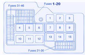 1996 bmw 328i fuse box wiring diagram for you • bmw 325 i 1996 fuse box block circuit breaker diagram 1996 bmw 328i fuse diagram 1996 bmw 328i fuse box