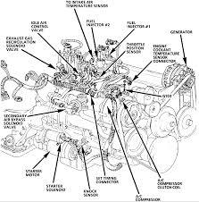 Car 1993 cadillac fleetwood fuse diagram cadillac fleetwood
