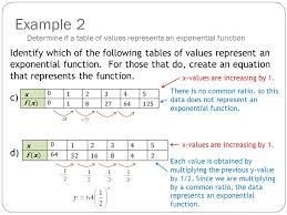 example 2 determine if a table of values represents an exponential function