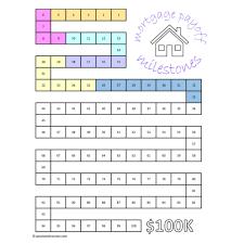 Mortgage Payoff Chart Printable 100k Mortgage Payoff Milestones Passiveish Income
