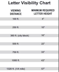 Letter Height Visibility Chart Gemini Letter Visibility Chart Lettering Height For Signs