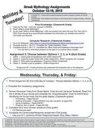 Activity Sheet 1 Grade 5 Th Grade Interdisciplinary Unit