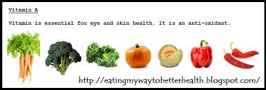 Eating My Way To Better Health Vitamin A Food Chart