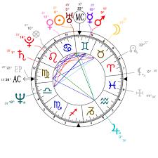 Elizabeth Warren Natal Chart Astrology And Natal Chart Of Elizabeth Warren Born On 1949