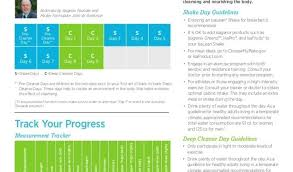 isagenix measurement tracker isagenix 9 day cleanse reviews cost 2017 a healthy way to