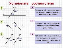 Татьяна Козак Педагогическое интернет сообщество УчПортфолио ру Презентация по геометрии для 7 класса по теме Параллельные прямые Решение задач