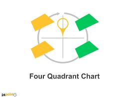 Four Quadrant Chart Single Slide Powerpoint