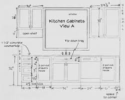Small Picture Kitchen Cabinet Dimensions In Kitchen Counter Size On Kitchen In