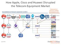 How Apple Cisco And Huawei Disrupted The Telecom Equipment