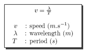 formula for sd of a wavelength with a key