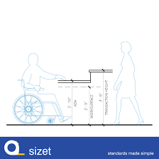 ada reception desk and transaction height for interior design sizetstandards
