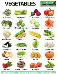 Vegetables English Vocabulary List And Chart With Photos