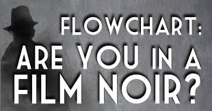 flowchart are you in a film noir post