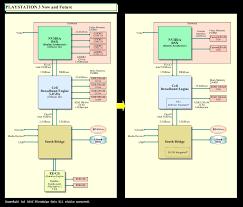 similiar ps4 controller diagram keywords diagram of ps4 controller printable wiring diagram schematic harness