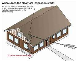 what is electricity electrical definitions definition of amps these are the electrical wires coming down the building exterior from a