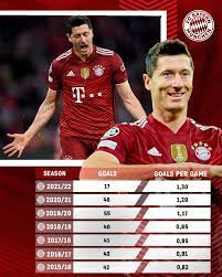 FC Bayern München (@FCBayern)