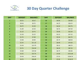30 Day Money Saving Challenge Save 100 In One Month With
