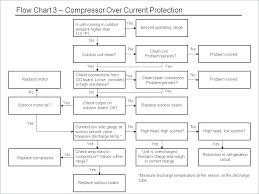 Ac Chart Auto Ac Flow Diagram Catalogue Of Schemas