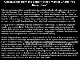 Stock Market Charts You Never Saw Cordura21 Cordura21 Twitter