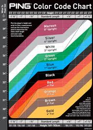 Callaway Color Chart How To Read The Ping Color Code Chart The Golf Guide