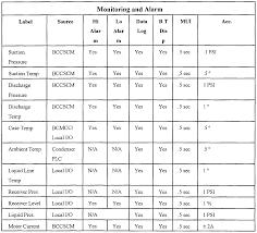 doerr motor wiring diagram with blueprint 29674 linkinx com Doerr Motor Wiring Diagram full size of wiring diagrams doerr motor wiring diagram with electrical images doerr motor wiring diagram doerr motor lr22132 wiring diagram