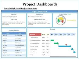 project overview template powerpoint