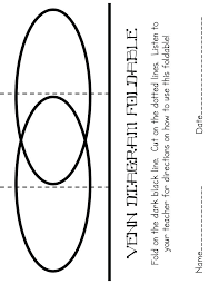 Venn Diagram With Lines Template Pdf Venn Diagram To Print Rightarrow Template Database