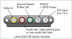 uk trailer plug wiring diagrams images moreover rosemount rtd wiring diagrams on wiring a lemo connector