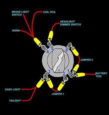 harley ignition switch wiring tank art harley harley ignition switch wiring