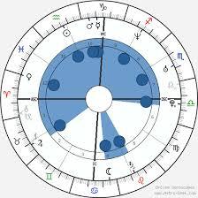 Shakira Birth Chart Shakira Birth Chart Horoscope Date Of Birth Astro