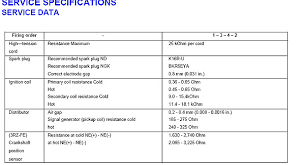 Spark Plug Gap on 2700i 3RZ motor - Hilux 4x4 Forum