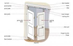 astonishing bifold closet door rough opening dimensions choice image