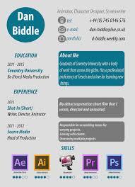 creative c v dan biddle creative cv