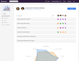 Review Employee Employee Performance Review Software Leapsome
