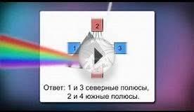 Контрольная Работа по Теме Углеводороды Как написать контрольную  59 Тема 3 Электромагнитные явления Урок 59 Контрольная