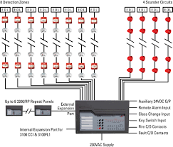 3308 conventional fire alarm panel typical schematic