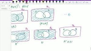 De Morgan S Law With Venn Diagram De Morgans Laws Proof Free Video Search Site Findclip