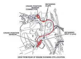 1996 jeep grand cherokee 4 0 crankshaft position sensor location grounding wire location help please jeep cherokee forum