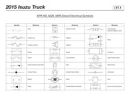 Isuzu Colour Chart Npr Hd Nqr Nrr Diesel Electrical