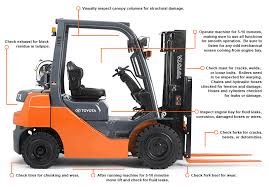 parts of a forklift diagram parts image wiring diagram forklift for texas on parts of a forklift diagram