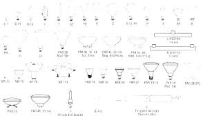 Par Bulb Chart Light Bulb Size Chart Fakesartorialist Com