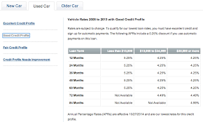 usaa car insurance quote