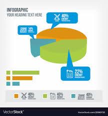 Infrastructure Information In Piechart Infographic