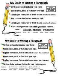 best paragraphs to essays images