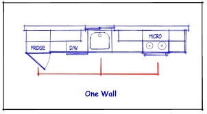 The Single-Wall Kitchen