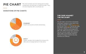 Data Visualization 101 How To Design Charts And Graphs Data Visualization 101 How To Design Charts And Graphs