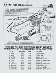 auto wiring kit circuit muscle car wiring harness 18me info auto wiring kit ford golden jubilee wiring diagram volt ford auto wiring auto wiring kit alternative views
