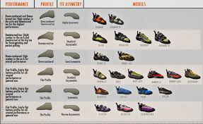 Find The Perfect Size For Rock Climbing Shoe For You New